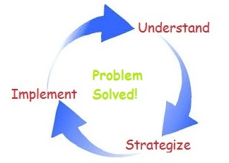 engineering mathematics 3 solved problems